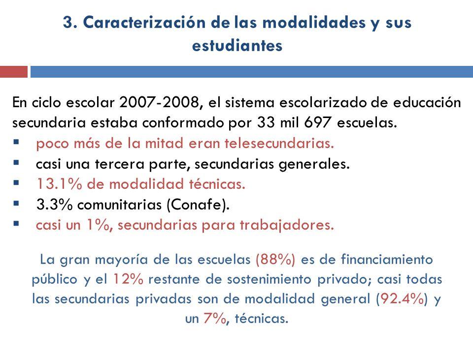 3. Caracterización de las modalidades y sus estudiantes En ciclo escolar 2007-2008, el sistema escolarizado de educación secundaria estaba conformado