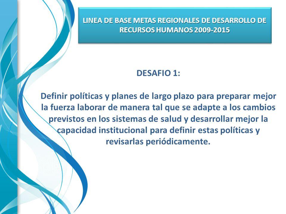 LINEA DE BASE METAS REGIONALES DE DESARROLLO DE RECURSOS HUMANOS 2009-2015 DESAFIO 1: Definir políticas y planes de largo plazo para preparar mejor la