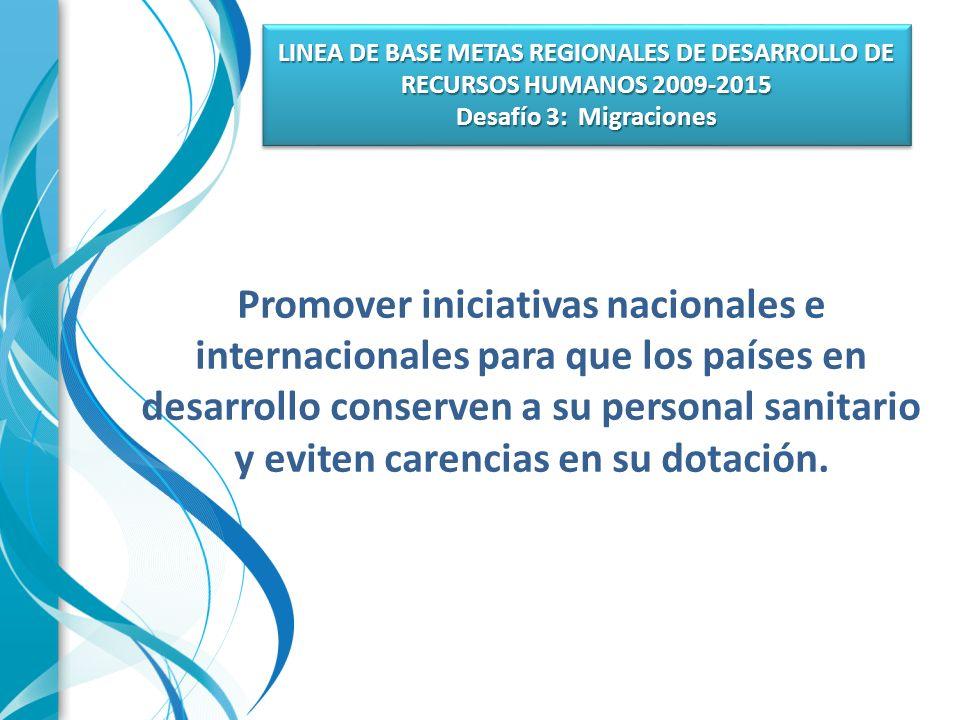 LINEA DE BASE METAS REGIONALES DE DESARROLLO DE RECURSOS HUMANOS 2009-2015 Desafío 3: Migraciones Promover iniciativas nacionales e internacionales pa