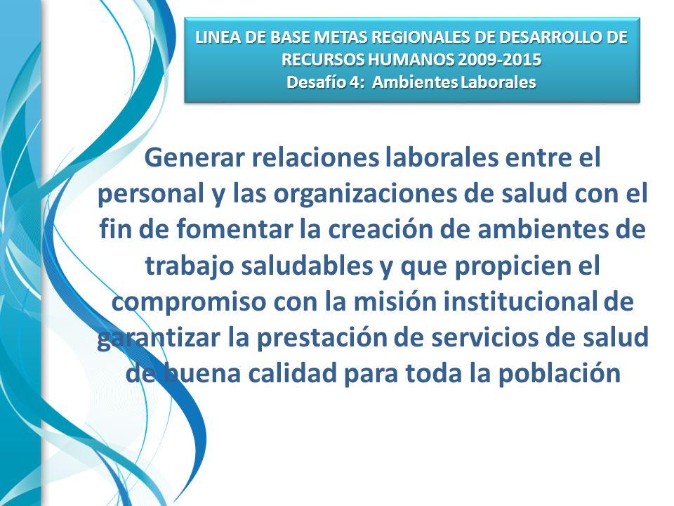LINEA DE BASE METAS REGIONALES DE DESARROLLO DE RECURSOS HUMANOS 2009-2015 Desafío 4: Ambientes Laborales Generar relaciones laborales entre el person