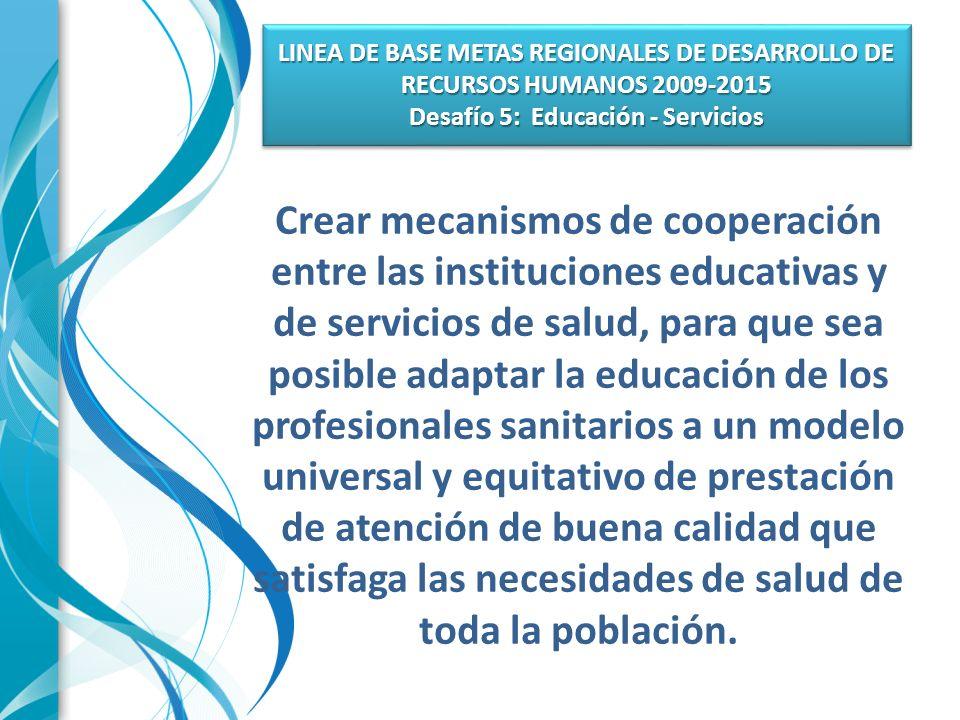 LINEA DE BASE METAS REGIONALES DE DESARROLLO DE RECURSOS HUMANOS 2009-2015 Desafío 5: Educación - Servicios Crear mecanismos de cooperación entre las