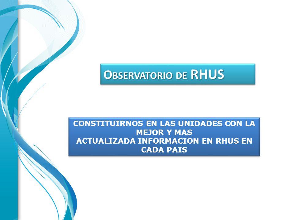 O BSERVATORIO DE RHUS CONSTITUIRNOS EN LAS UNIDADES CON LA MEJOR Y MAS ACTUALIZADA INFORMACION EN RHUS EN CADA PAIS CONSTITUIRNOS EN LAS UNIDADES CON