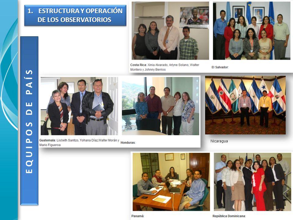 EQUIPOS DE PAÍS Nicaragua 1.ESTRUCTURA Y OPERACIÓN DE LOS OBSERVATORIOS DE LOS OBSERVATORIOS 1.ESTRUCTURA Y OPERACIÓN DE LOS OBSERVATORIOS DE LOS OBSE