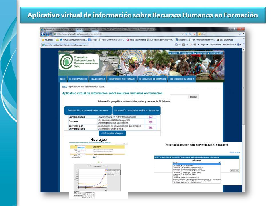 Aplicativo virtual de información sobre Recursos Humanos en Formación Nicaragua