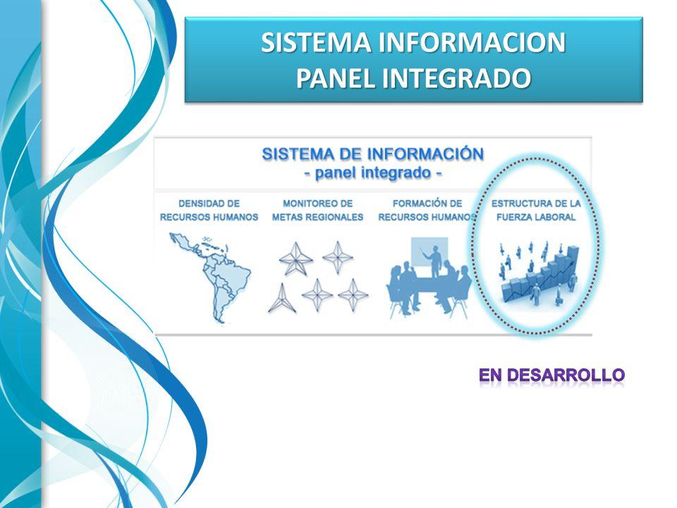 SISTEMA INFORMACION PANEL INTEGRADO SISTEMA INFORMACION PANEL INTEGRADO
