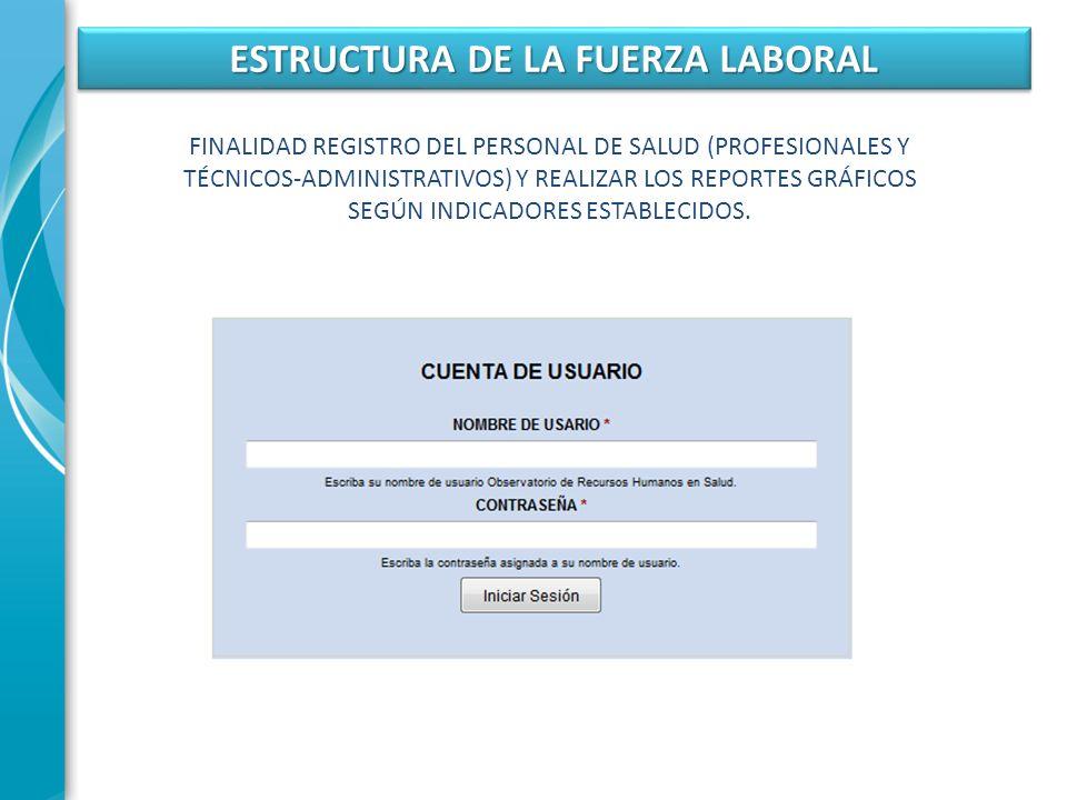ESTRUCTURA DE LA FUERZA LABORAL FINALIDAD REGISTRO DEL PERSONAL DE SALUD (PROFESIONALES Y TÉCNICOS-ADMINISTRATIVOS) Y REALIZAR LOS REPORTES GRÁFICOS S