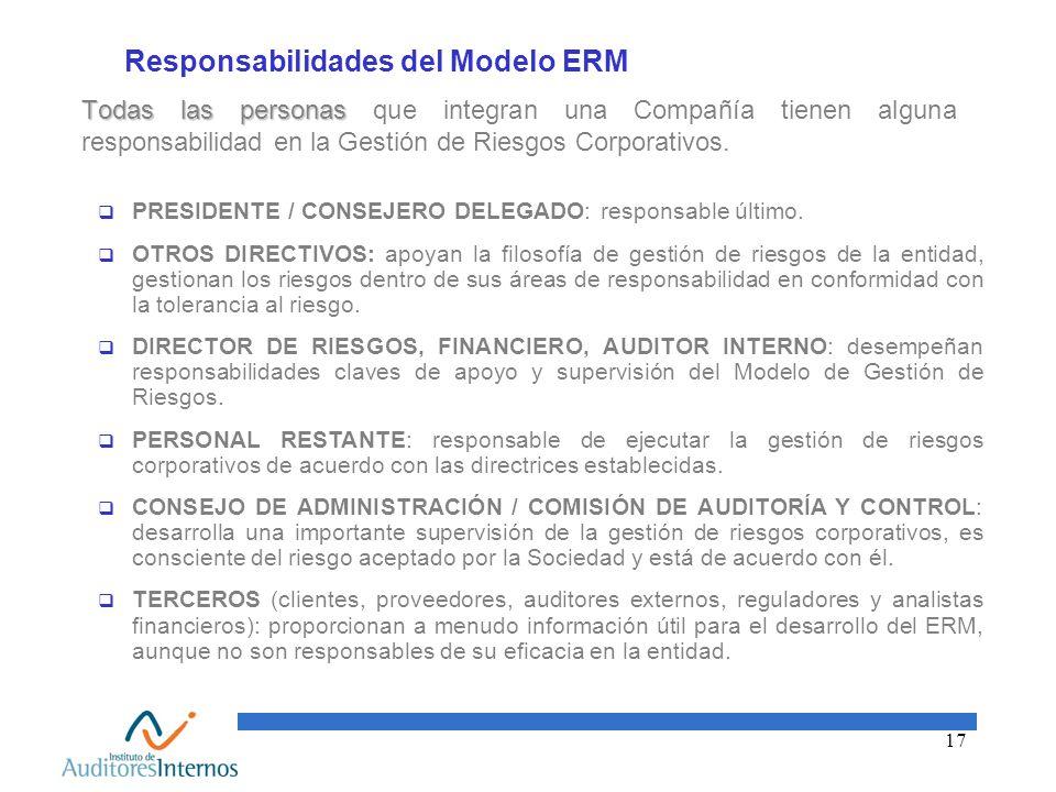 17 Responsabilidades del Modelo ERM Todas las personas Todas las personas que integran una Compañía tienen alguna responsabilidad en la Gestión de Rie