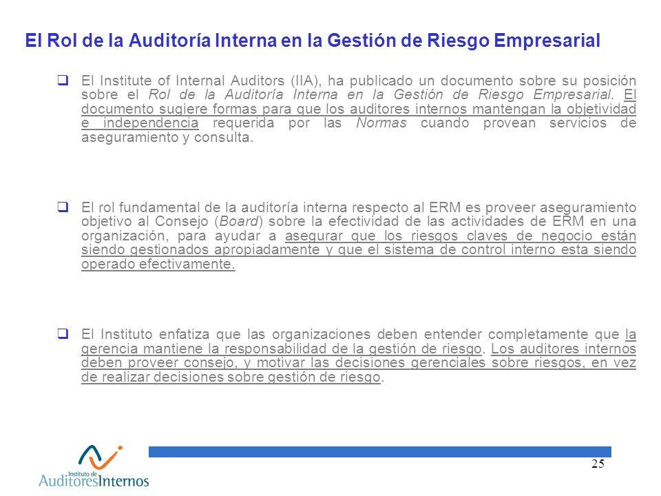 25 El Rol de la Auditoría Interna en la Gestión de Riesgo Empresarial El Institute of Internal Auditors (IIA), ha publicado un documento sobre su posi