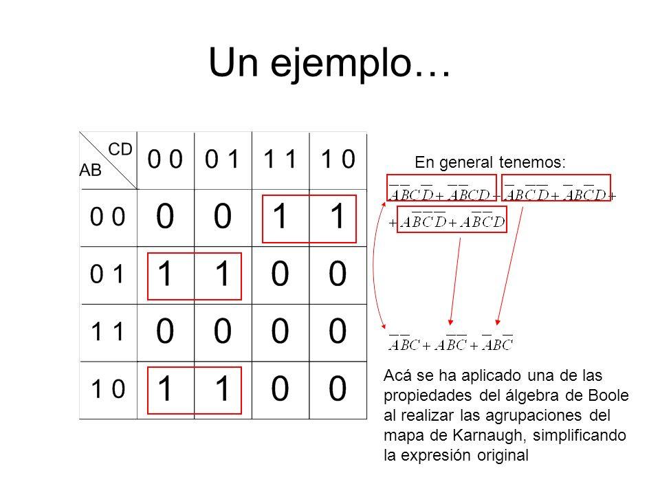 Un ejemplo… En general tenemos: Acá se ha aplicado una de las propiedades del álgebra de Boole al realizar las agrupaciones del mapa de Karnaugh, simp