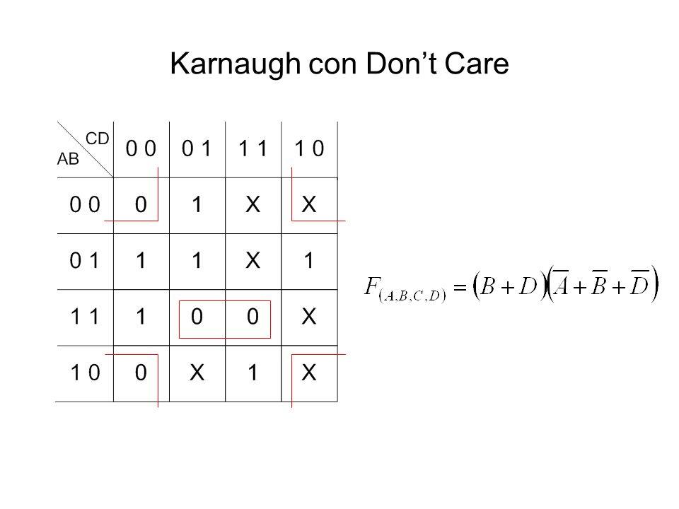 Karnaugh con Dont Care