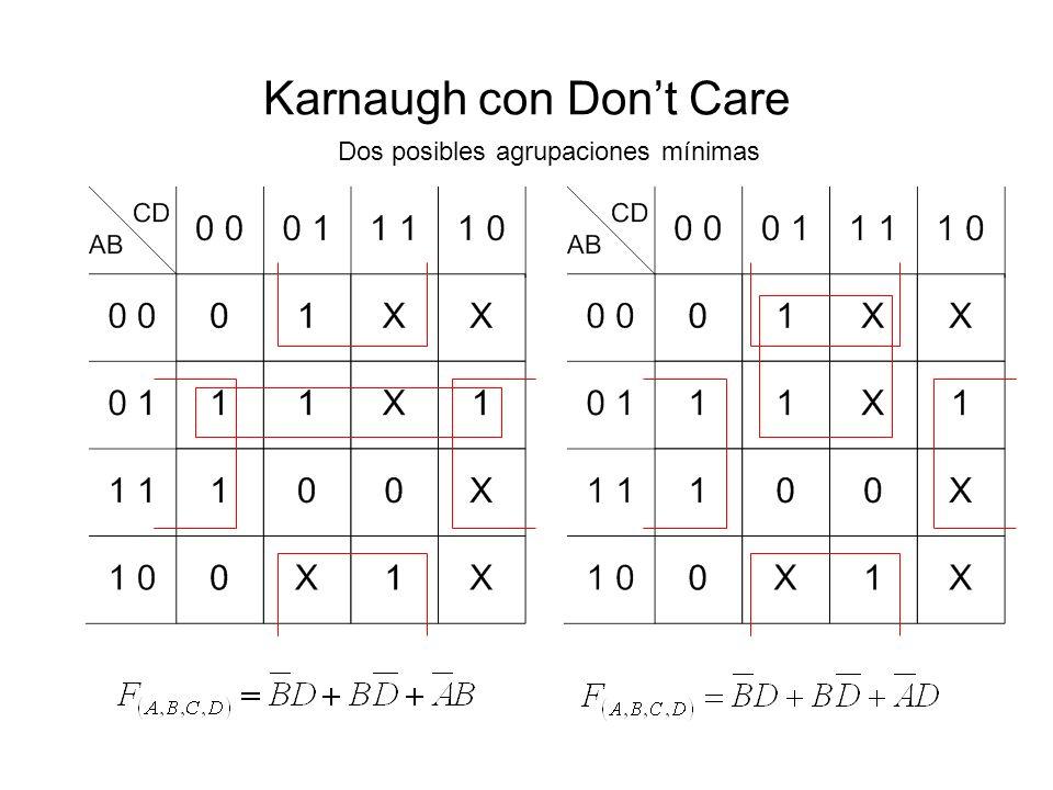 Karnaugh con Dont Care Dos posibles agrupaciones mínimas