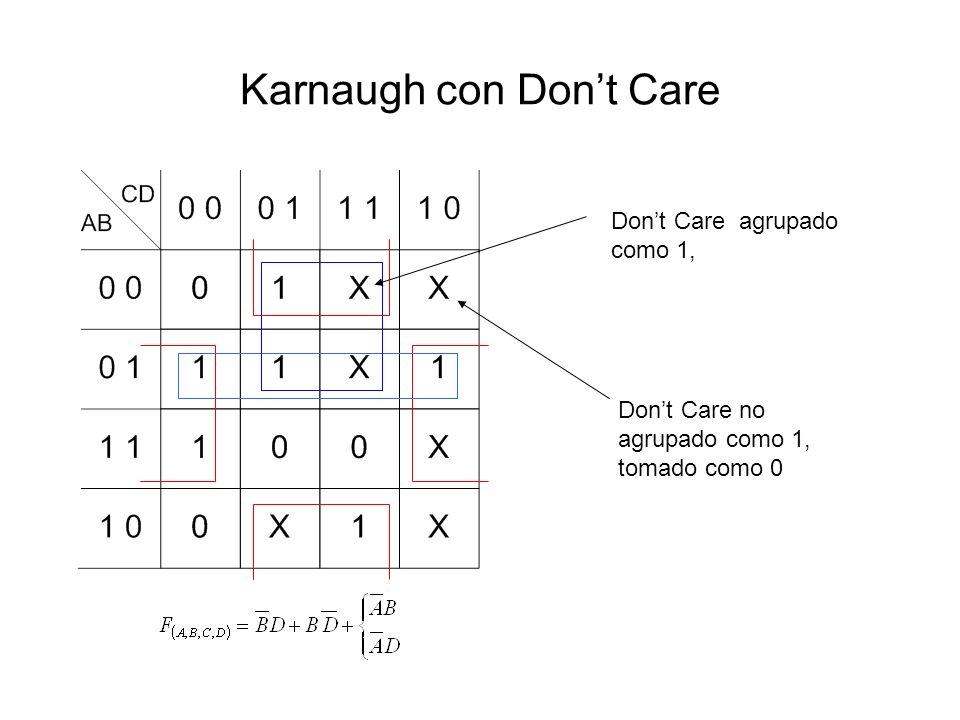 Karnaugh con Dont Care Dont Care no agrupado como 1, tomado como 0 Dont Care agrupado como 1,