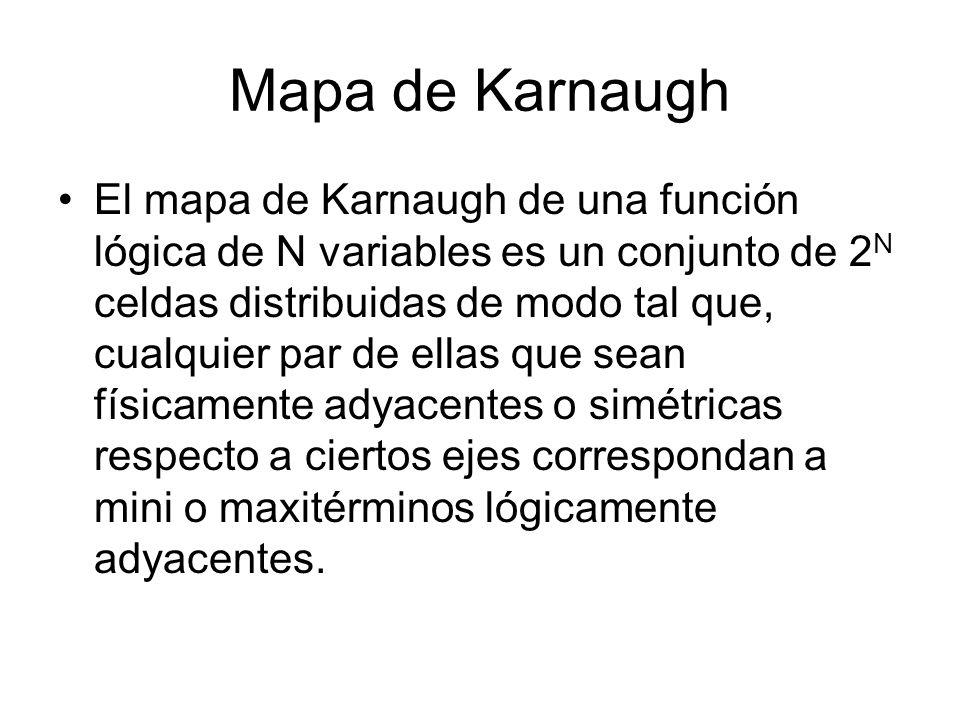 Mapa de Karnaugh El mapa de Karnaugh de una función lógica de N variables es un conjunto de 2 N celdas distribuidas de modo tal que, cualquier par de