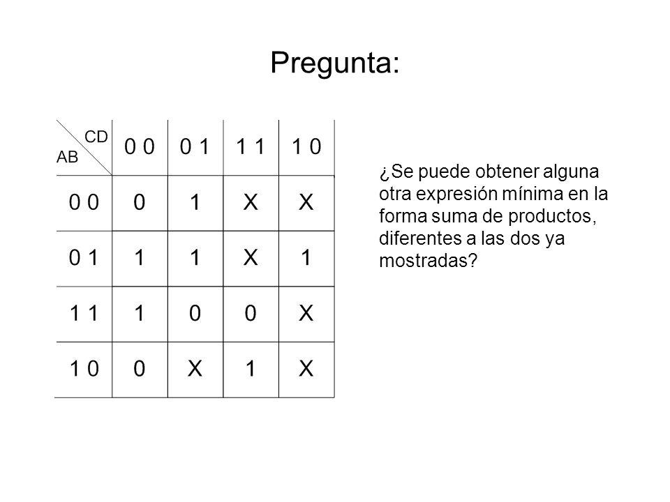 Pregunta: ¿Se puede obtener alguna otra expresión mínima en la forma suma de productos, diferentes a las dos ya mostradas?