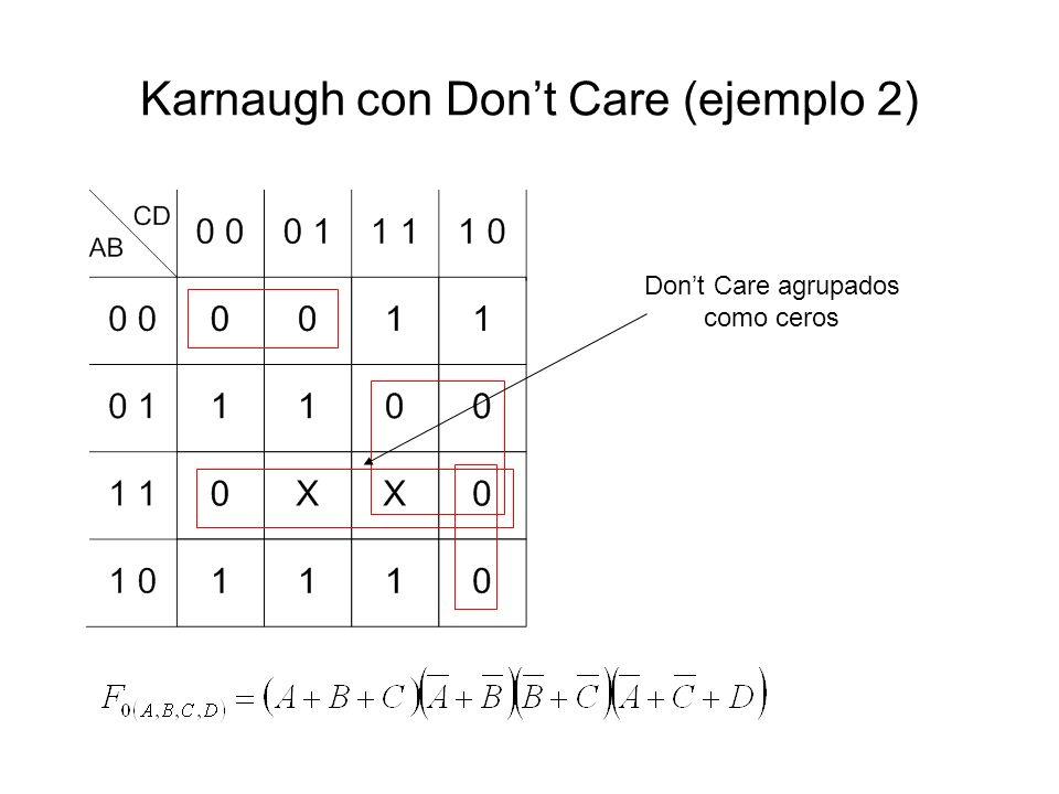 Karnaugh con Dont Care (ejemplo 2) Dont Care agrupados como ceros