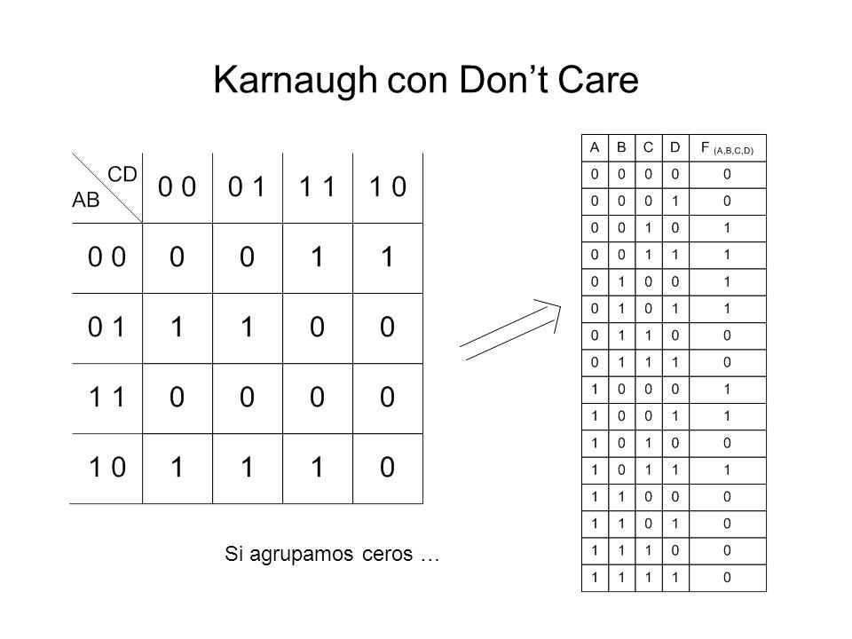 Karnaugh con Dont Care Si agrupamos ceros …