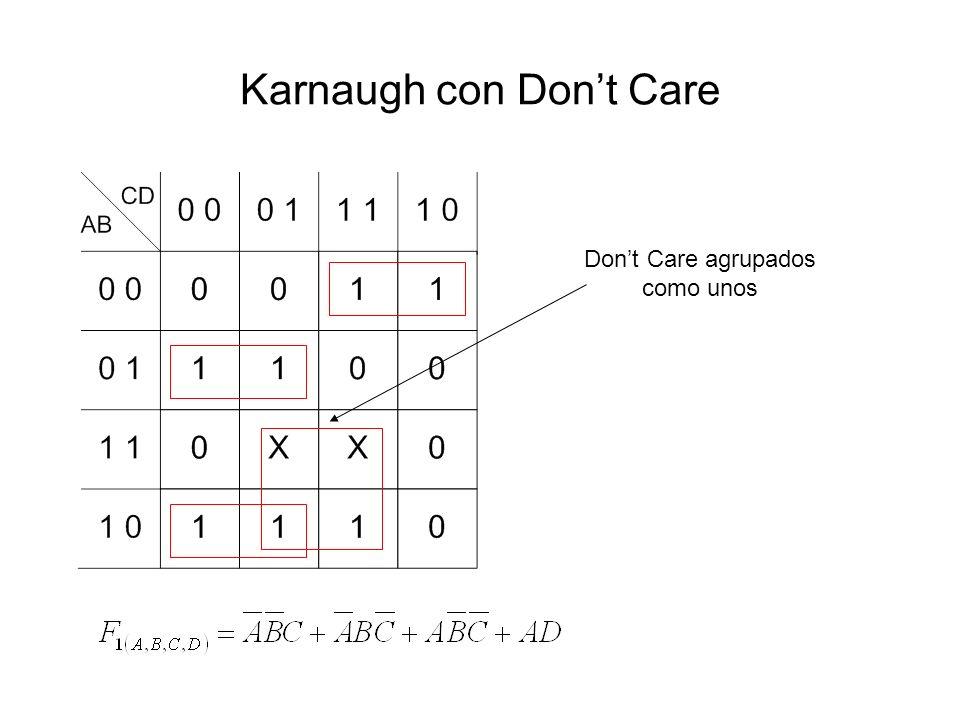 Karnaugh con Dont Care Dont Care agrupados como unos