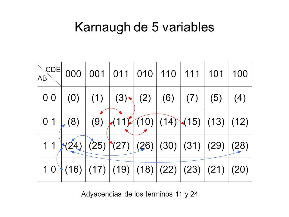 Adyacencias de los términos 11 y 24