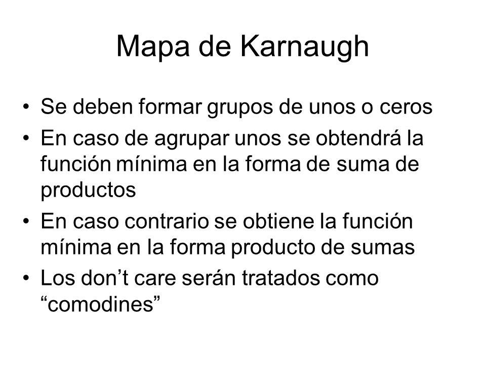 Mapa de Karnaugh Se deben formar grupos de unos o ceros En caso de agrupar unos se obtendrá la función mínima en la forma de suma de productos En caso