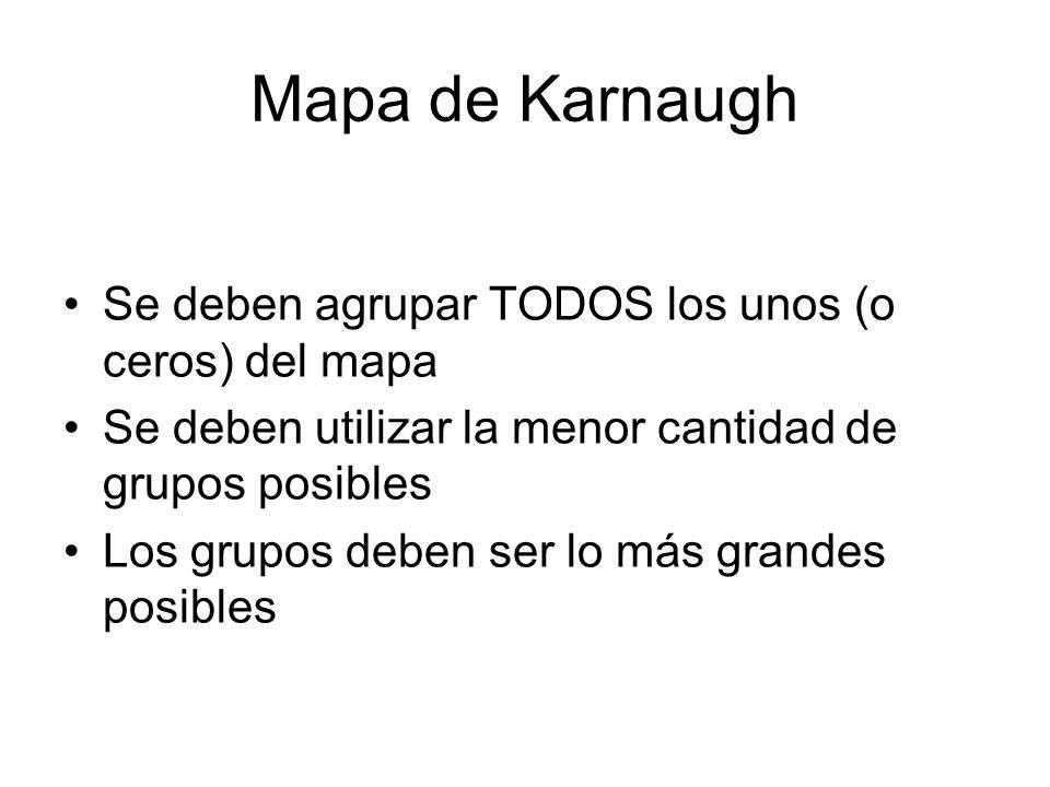 Mapa de Karnaugh Se deben agrupar TODOS los unos (o ceros) del mapa Se deben utilizar la menor cantidad de grupos posibles Los grupos deben ser lo más