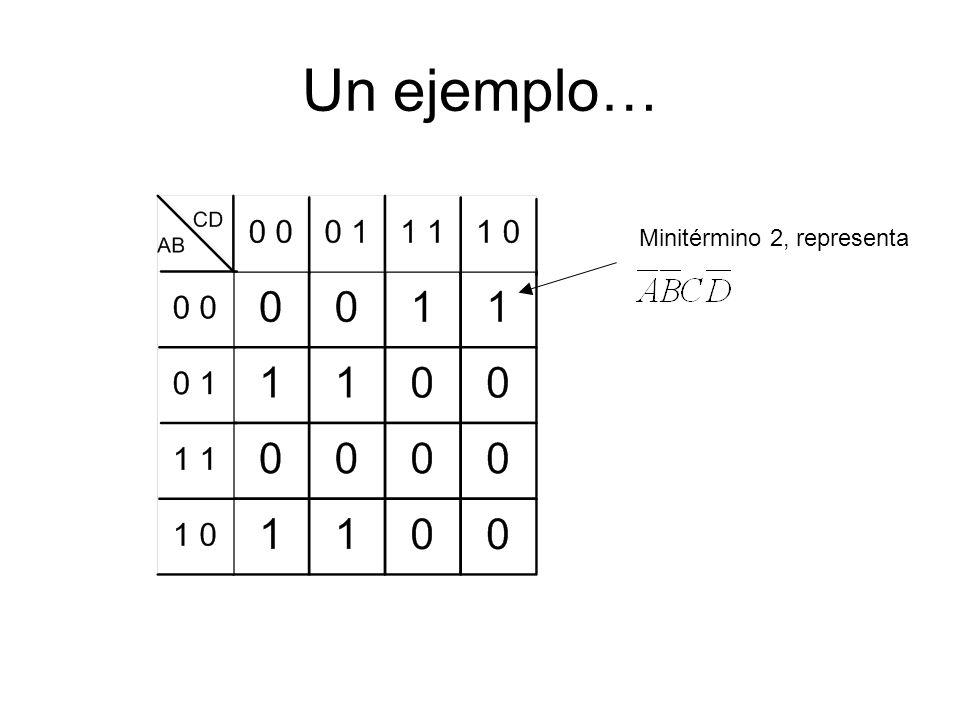 Minitérmino 2, representa