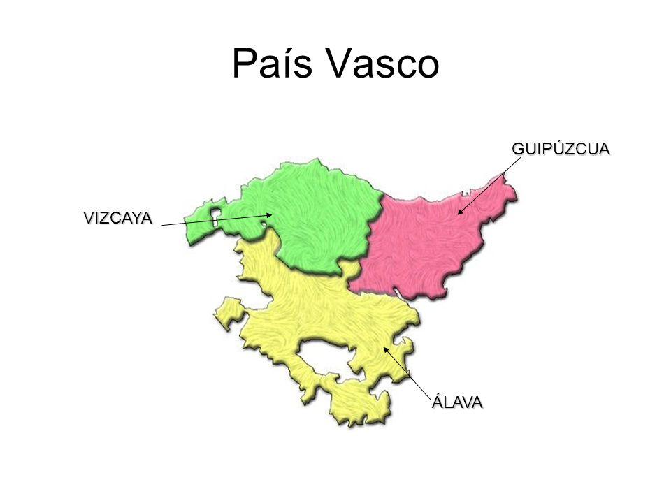 País Vasco GUIPÚZCUA ÁLAVA VIZCAYA