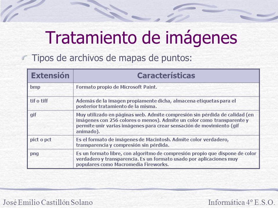 Tipos de archivos de mapas de puntos: Informática 4º E.S.O.José Emilio Castillón Solano ExtensiónCaracterísticas bmpFormato propio de Microsoft Paint.