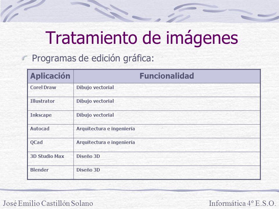 Tratamiento de imágenes Programas de edición gráfica: Informática 4º E.S.O.José Emilio Castillón Solano AplicaciónFuncionalidad Corel DrawDibujo vectorial IllustratorDibujo vectorial InkscapeDibujo vectorial AutocadArquitectura e ingeniería QCadArquitectura e ingeniería 3D Studio MaxDiseño 3D BlenderDiseño 3D