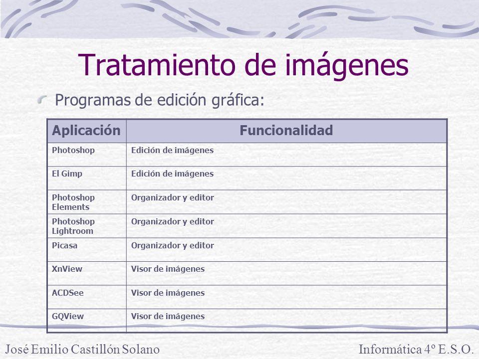 Tratamiento de imágenes Programas de edición gráfica: Informática 4º E.S.O.José Emilio Castillón Solano AplicaciónFuncionalidad PhotoshopEdición de im