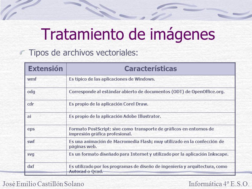 Tipos de archivos vectoriales: Informática 4º E.S.O.José Emilio Castillón Solano ExtensiónCaracterísticas wmfEs típico de las aplicaciones de Windows.