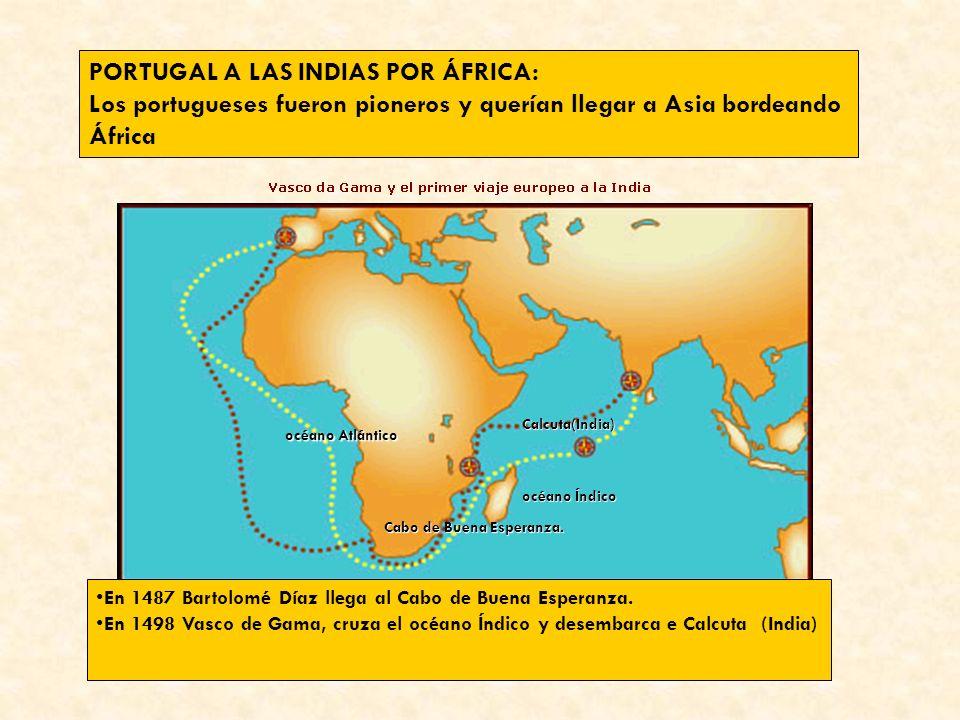 País.Portugal.España. ObjetivoControl ruta a las islas de las especias Ruta.Circunnavegar el África.Navegar al occidente por el Atlántico. Carácter de
