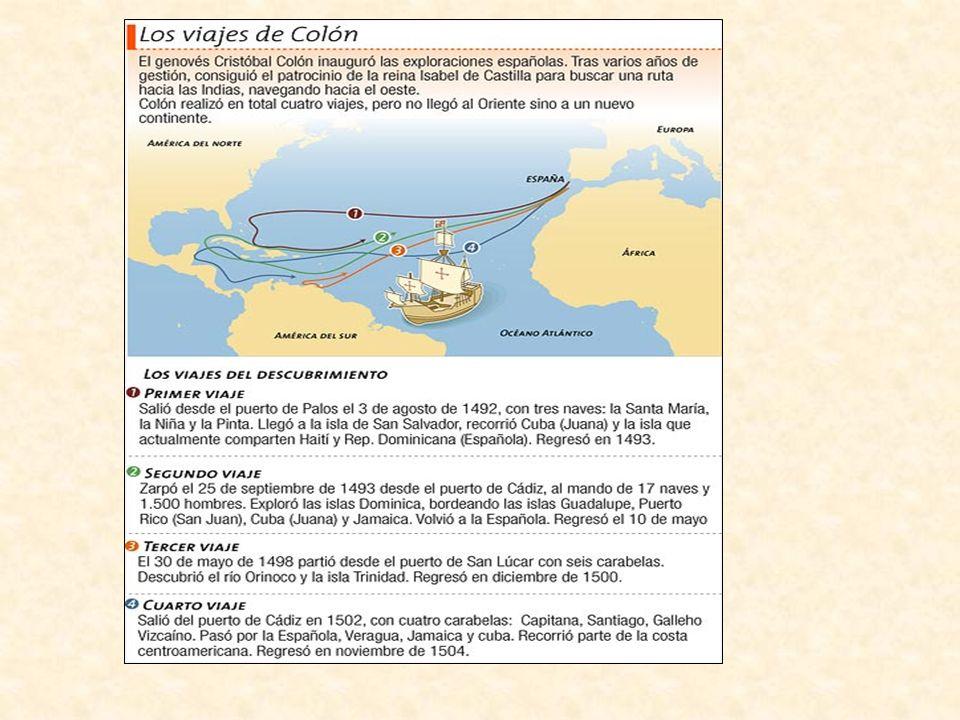 España a la India por el Atlántico El primer viaje de Colón, entre 1492 y 1493. Los españoles pretendían llegar a Asia por el oeste pero se encontraro