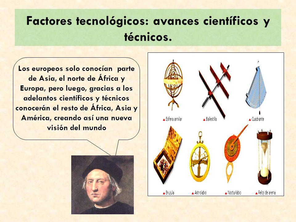 Factores tecnológicos: avances científicos y técnicos.
