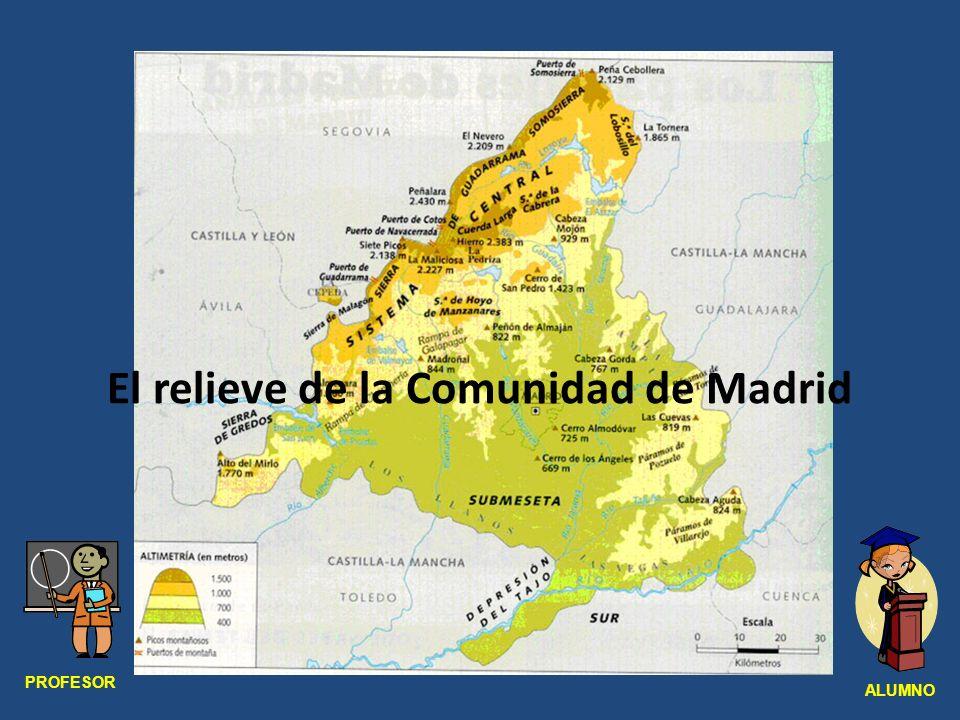El relieve de la Comunidad de Madrid PROFESOR ALUMNO