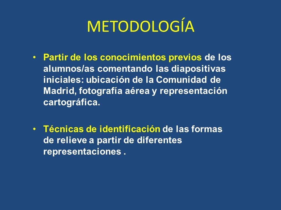 METODOLOGÍA Partir de los conocimientos previos de los alumnos/as comentando las diapositivas iniciales: ubicación de la Comunidad de Madrid, fotograf
