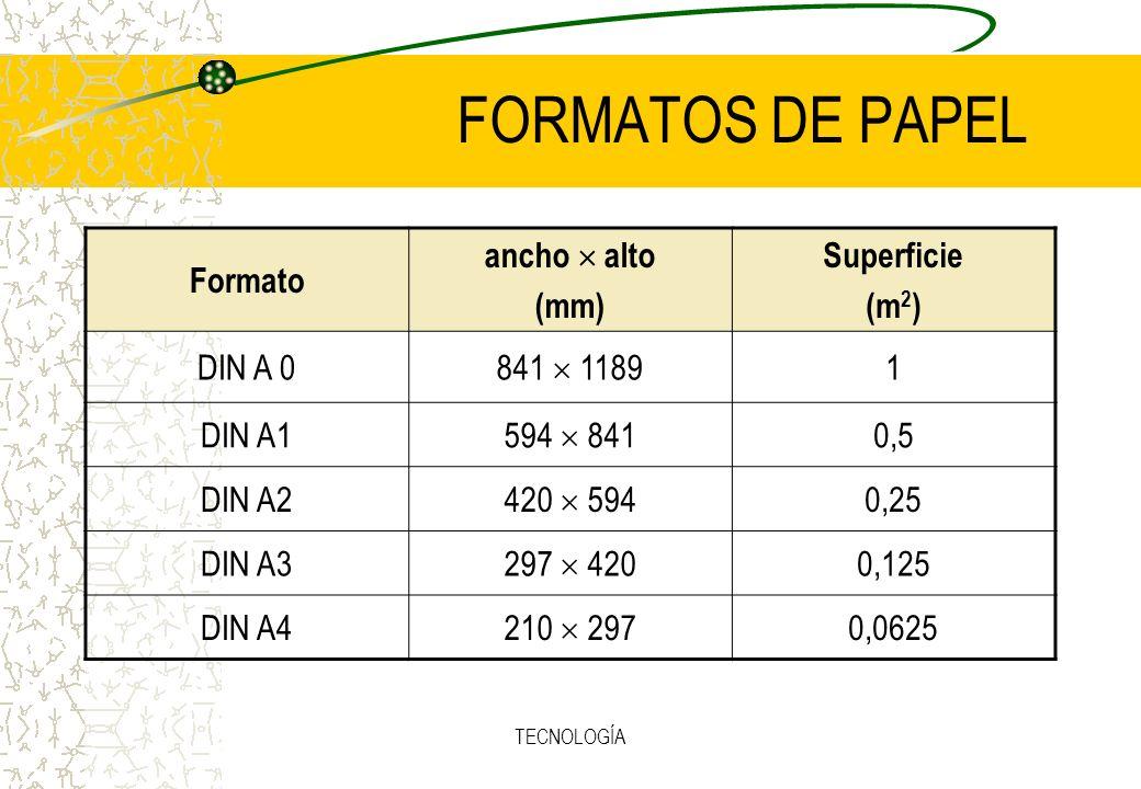TECNOLOGÍA FORMATOS DE PAPEL Formato ancho alto (mm) Superficie (m 2 ) DIN A 0 841 1189 1 DIN A1 594 841 0,5 DIN A2 420 594 0,25 DIN A3 297 420 0,125 DIN A4 210 297 0,0625