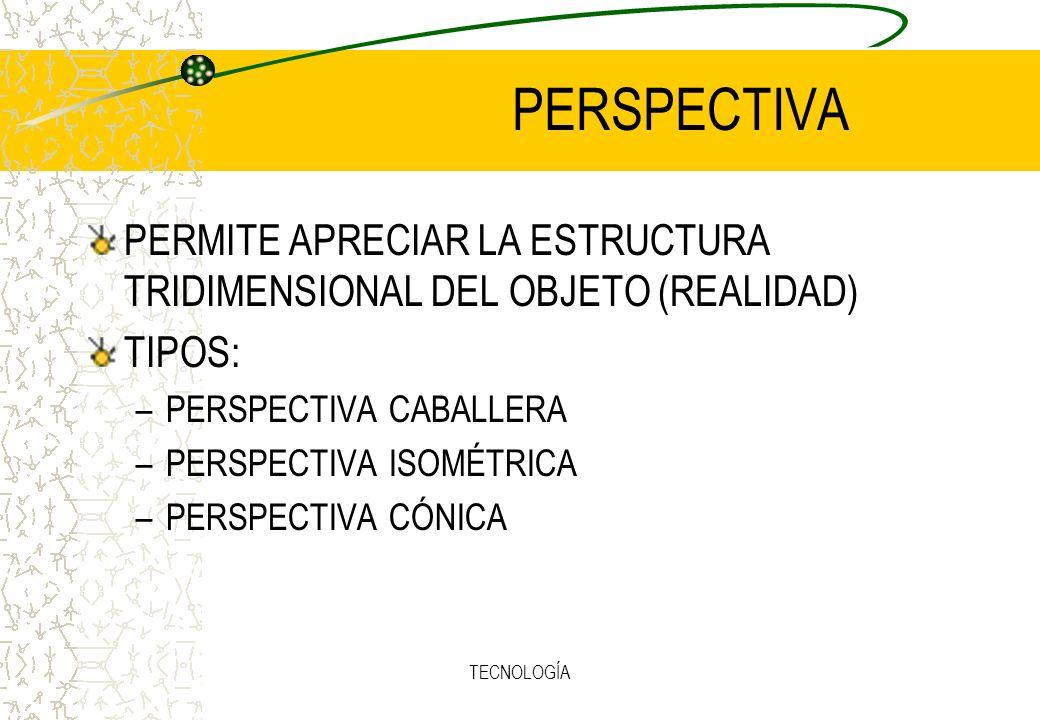 TECNOLOGÍA PERSPECTIVA PERMITE APRECIAR LA ESTRUCTURA TRIDIMENSIONAL DEL OBJETO (REALIDAD) TIPOS: –PERSPECTIVA CABALLERA –PERSPECTIVA ISOMÉTRICA –PERSPECTIVA CÓNICA