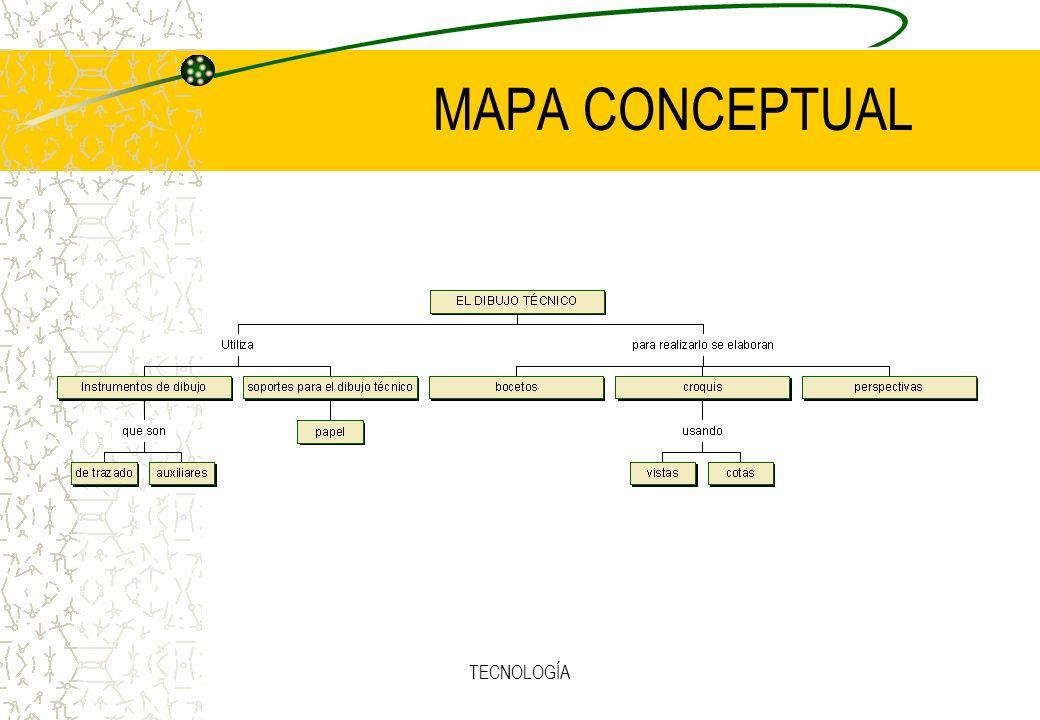 TECNOLOGÍA MAPA CONCEPTUAL
