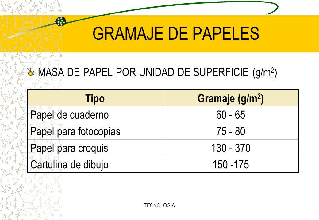 TECNOLOGÍA GRAMAJE DE PAPELES MASA DE PAPEL POR UNIDAD DE SUPERFICIE (g/m 2 ) TipoGramaje (g/m 2 ) Papel de cuaderno60 - 65 Papel para fotocopias75 - 80 Papel para croquis130 - 370 Cartulina de dibujo150 -175
