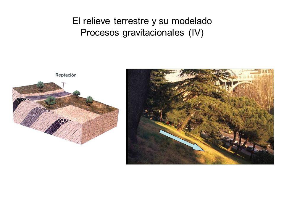El relieve terrestre y su modelado Procesos gravitacionales (IV)