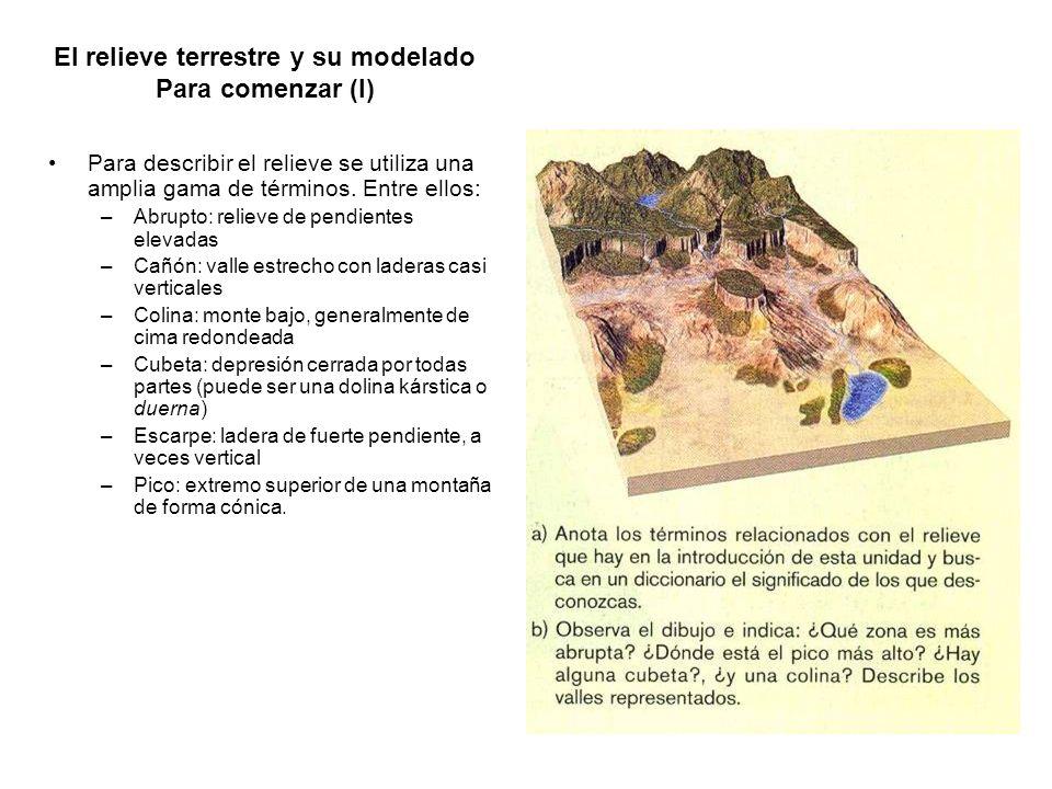 El relieve terrestre y su modelado Para comenzar (III) b) Zona más abrupta El pico más alto Una cubeta Una colina Una garganta Una mesa Valle de laderas suaves Valle en V, típico de erosión fluvial LlanuraEscarpe