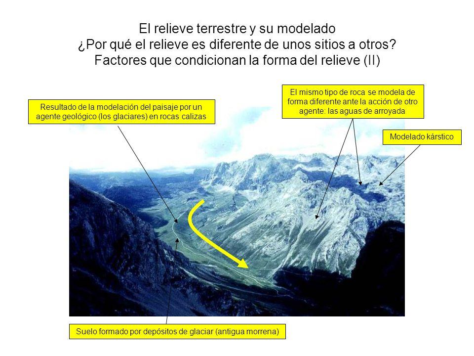 El relieve terrestre y su modelado ¿Por qué el relieve es diferente de unos sitios a otros? Factores que condicionan la forma del relieve (II) Resulta