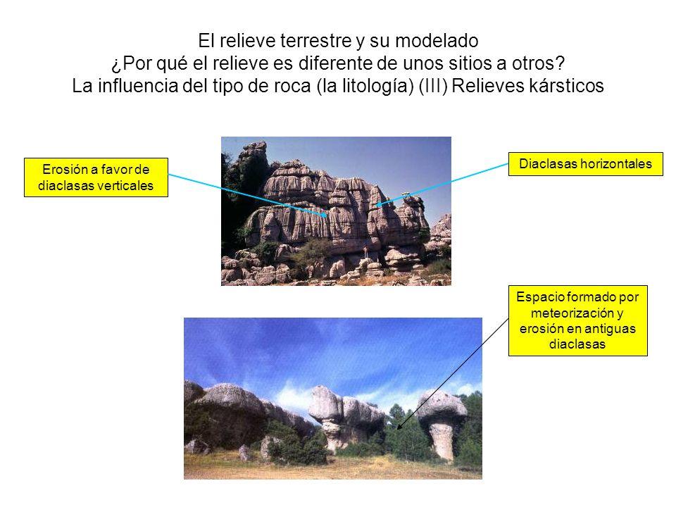 El relieve terrestre y su modelado ¿Por qué el relieve es diferente de unos sitios a otros? La influencia del tipo de roca (la litología) (III) Reliev