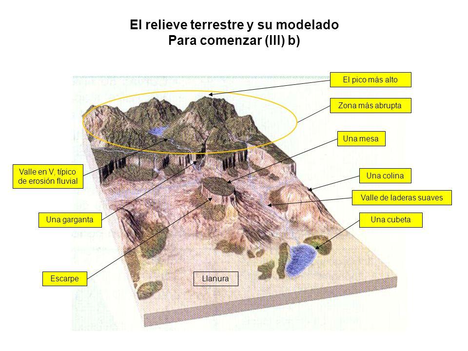 El relieve terrestre y su modelado Para comenzar (III) b) Zona más abrupta El pico más alto Una cubeta Una colina Una garganta Una mesa Valle de lader