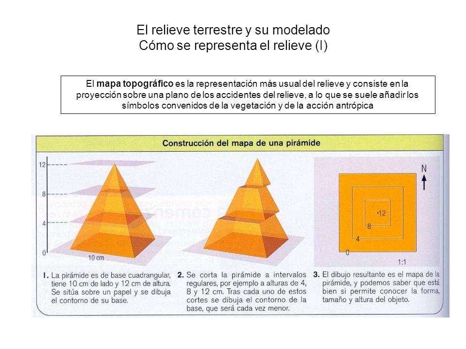 El relieve terrestre y su modelado Cómo se representa el relieve (I) El mapa topográfico es la representación más usual del relieve y consiste en la p