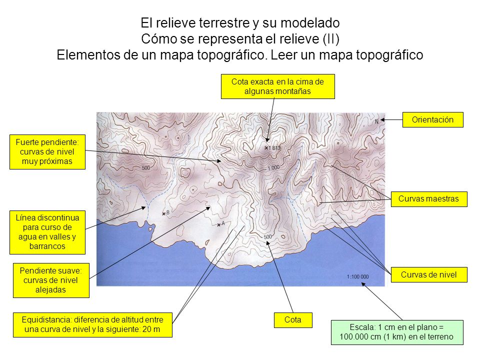 El relieve terrestre y su modelado Cómo se representa el relieve (II) Elementos de un mapa topográfico. Leer un mapa topográfico Curvas de nivel CotaE
