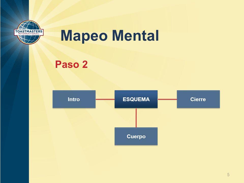 ESQUEMA Mapeo Mental Paso 2 5 Intro Cuerpo Cierre