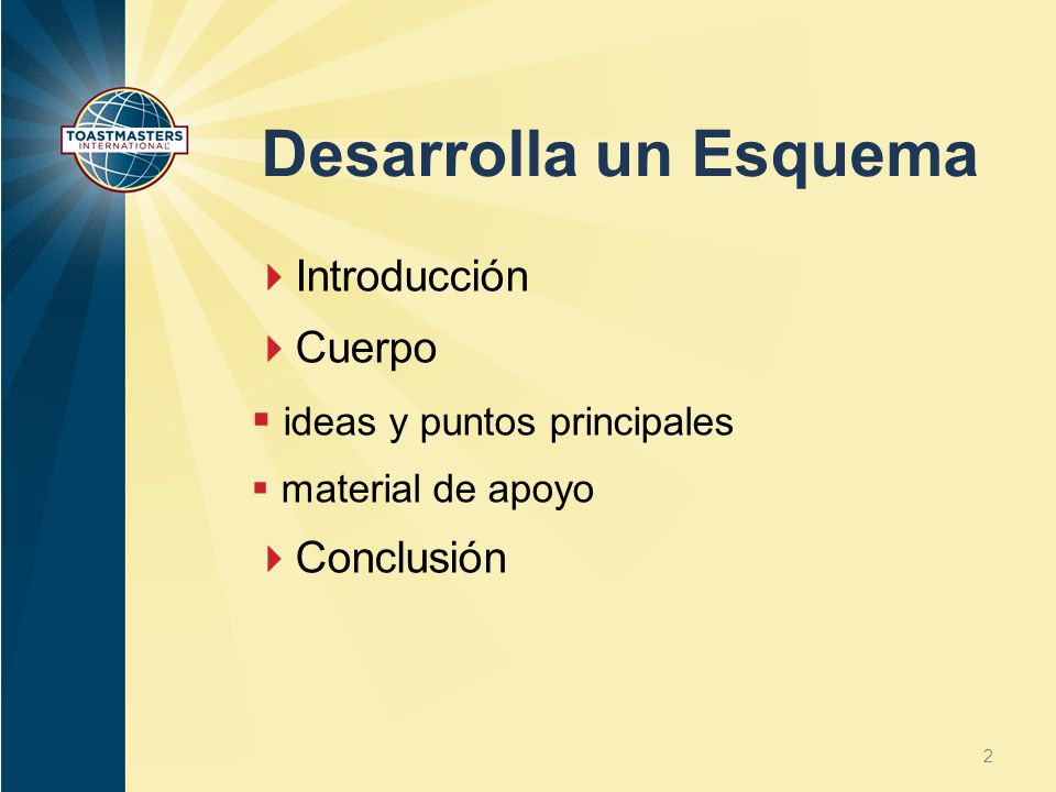 Desarrolla un Esquema Introducción Cuerpo ideas y puntos principales material de apoyo Conclusión 2