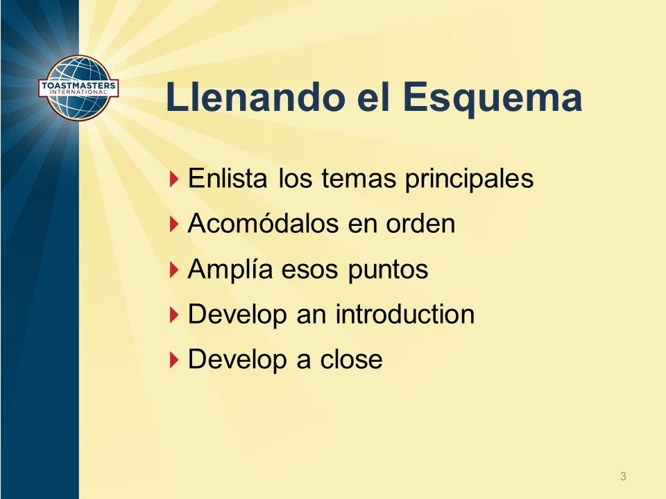 Llenando el Esquema Enlista los temas principales Acomódalos en orden Amplía esos puntos Develop an introduction Develop a close 3