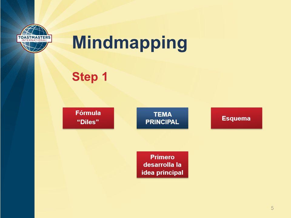 TEMA PRINCIPAL Mindmapping Step 1 5 Fórmula Diles Fórmula Diles Primero desarrolla la idea principal Esquema